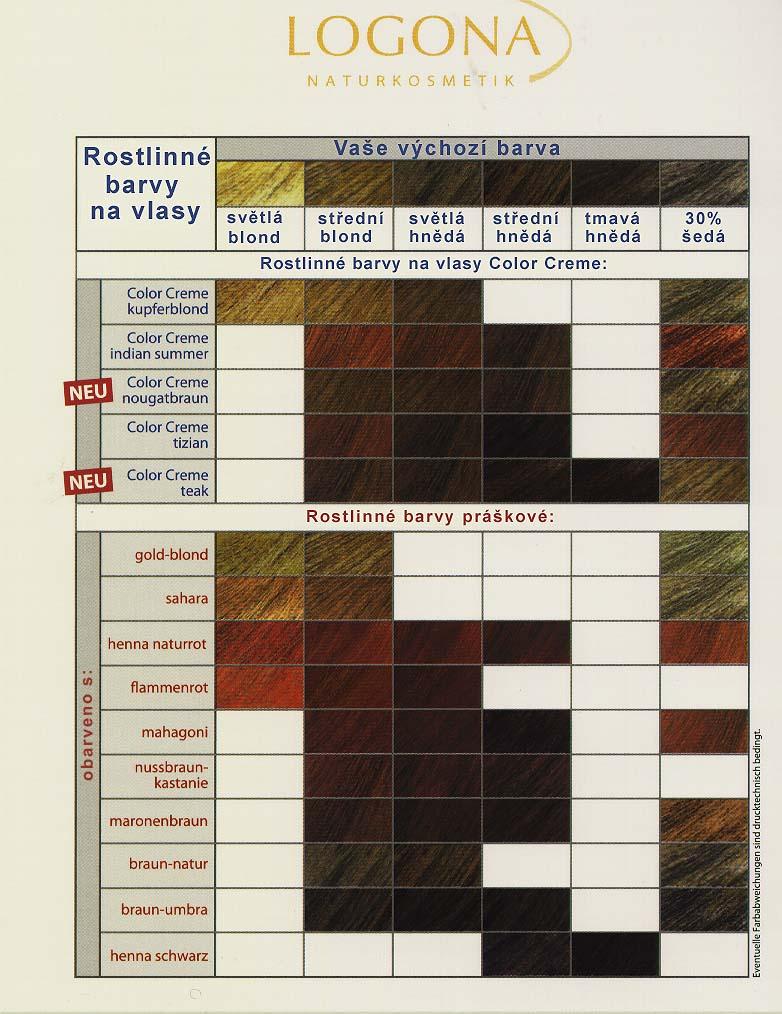 varianty produktu 1 cena v dph - Logona Color Creme