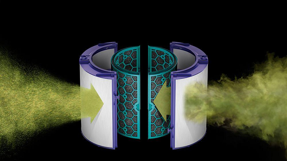 Čistička vzduchu Dyson Pure Cool Link TP02 - průřez filtrační soustavou