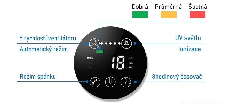 Dotykový displej a barevný ukazatel kvality ovzduší