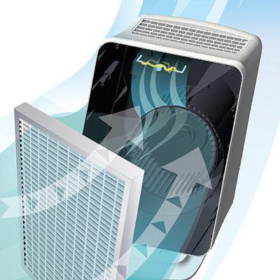 Ionizátor PlasmaWave jiskří v horní části čističky