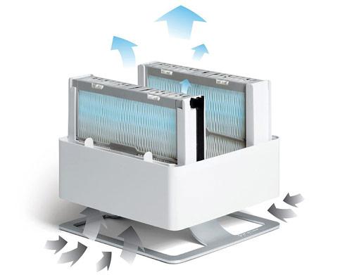 Schéma proudění vzduchu přes deskový typ zvlhčovače se studeným odparem